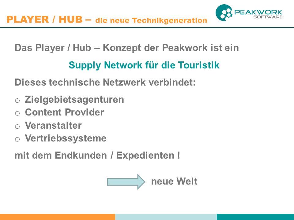 PLAYER / HUB – die neue Technikgeneration Das Player / Hub – Konzept der Peakwork ist ein Supply Network für die Touristik Dieses technische Netzwerk verbindet: o Zielgebietsagenturen o Content Provider o Veranstalter o Vertriebssysteme mit dem Endkunden / Expedienten .