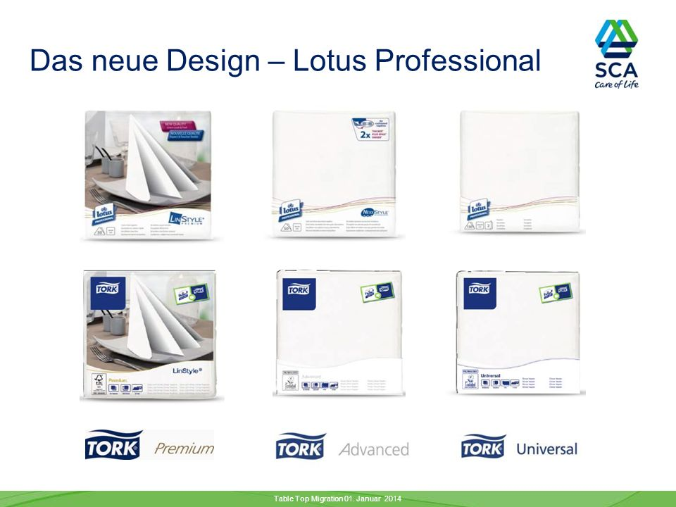 Das neue Design – Tork Table Top Migration 01. Januar 2014