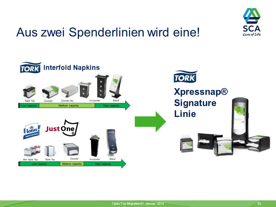 Neue und verbesserte Spenderlinie Tork Xpressnap® Signature Spenderlinie: Neues, trendiges und modernes Design Passendes Spendermodell für jeden Einsa
