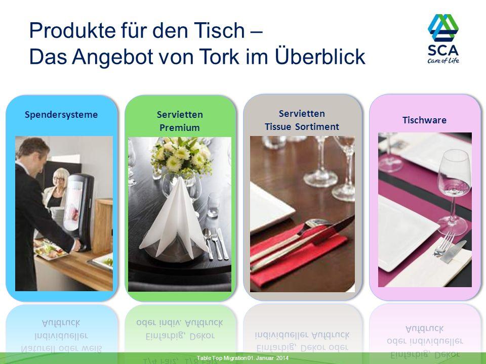 Perfekte Lösungen für Restaurants mit Bedienungsservice Mittag- oder Abendessen im Außenbereich Mittag- oder AbendessenEdles Dinner Table Top Migration 01.