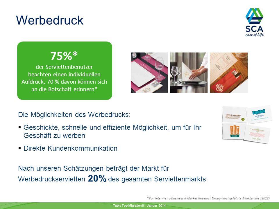 Produkte für den Tisch – Das Angebot von Tork im Überblick Table Top Migration 01. Januar 2014