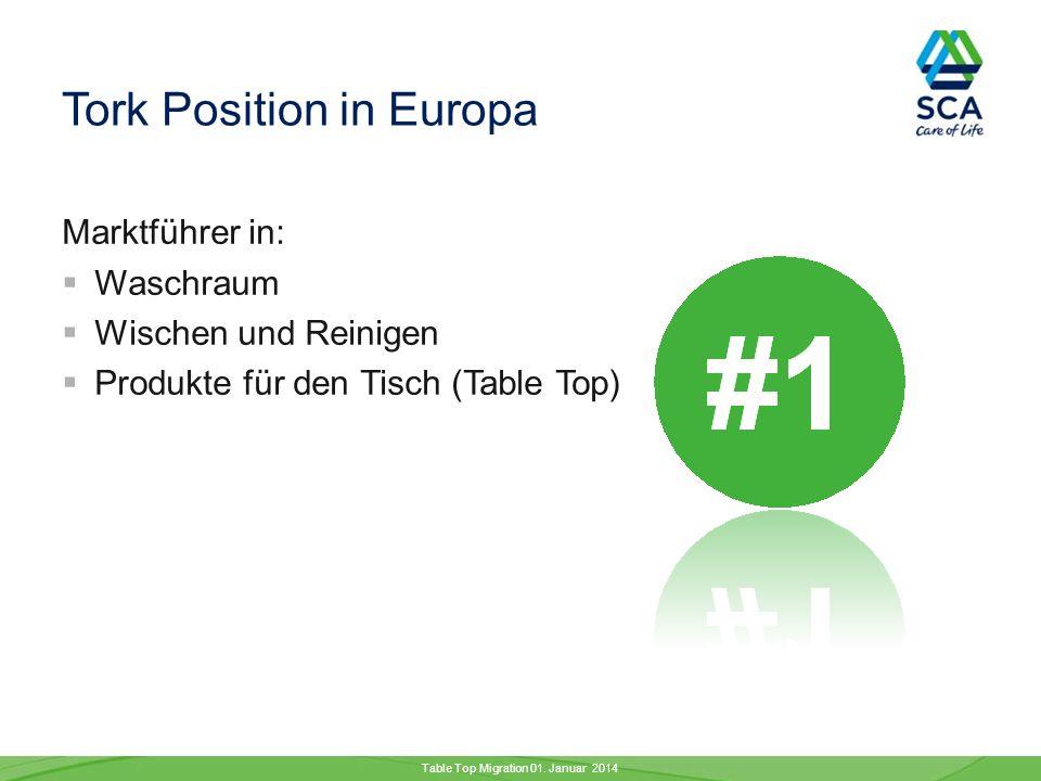 Cross-selling - eine gute Möglichkeit Waschraum Küchen Wischen & Reinigen Speiseraum / Produkte für den Tisch Speiseraum Wischen & Reinigen Table Top Migration 01.