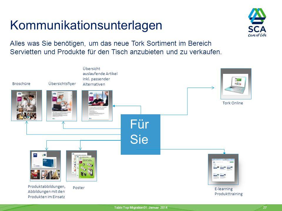 Tork Position in Europa Marktführer in: Waschraum Wischen und Reinigen Produkte für den Tisch (Table Top) Table Top Migration 01. Januar 2014