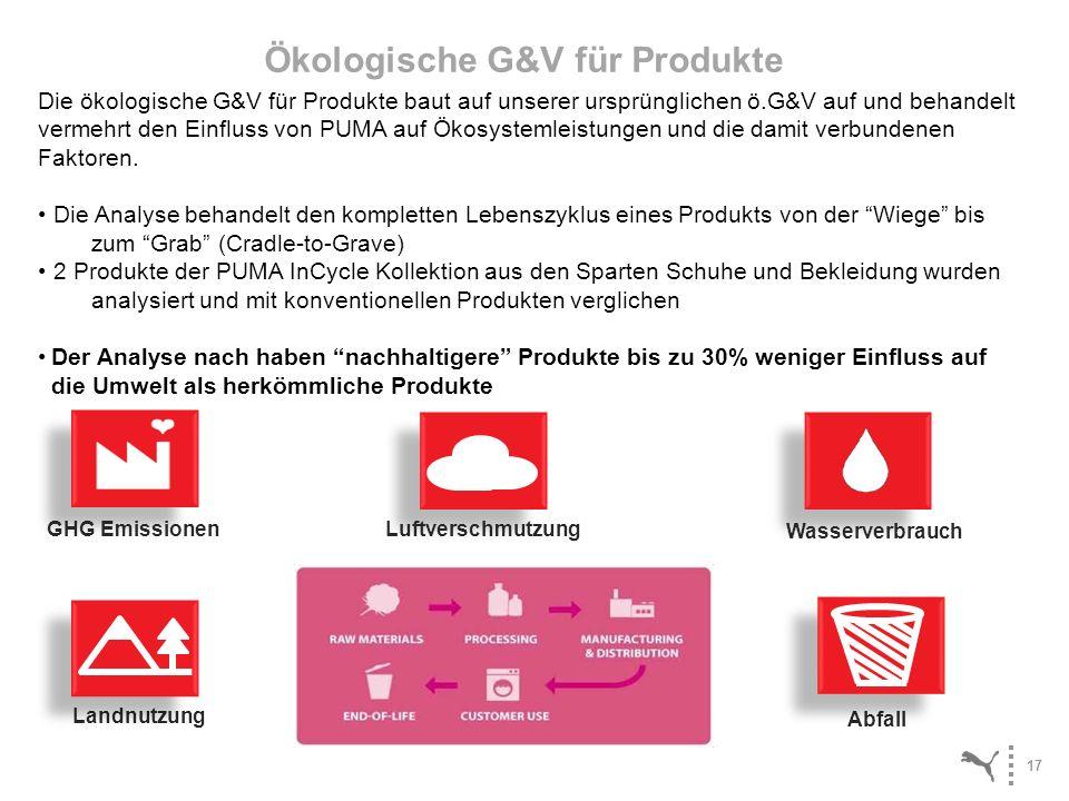 17 Ökologische G&V für Produkte Die ökologische G&V für Produkte baut auf unserer ursprünglichen ö.G&V auf und behandelt vermehrt den Einfluss von PUM