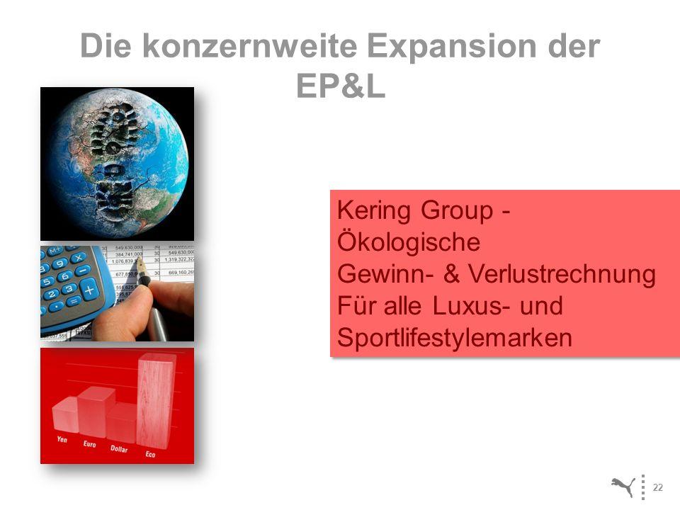 22 Kering Group - Ökologische Gewinn- & Verlustrechnung Für alle Luxus- und Sportlifestylemarken Kering Group - Ökologische Gewinn- & Verlustrechnung