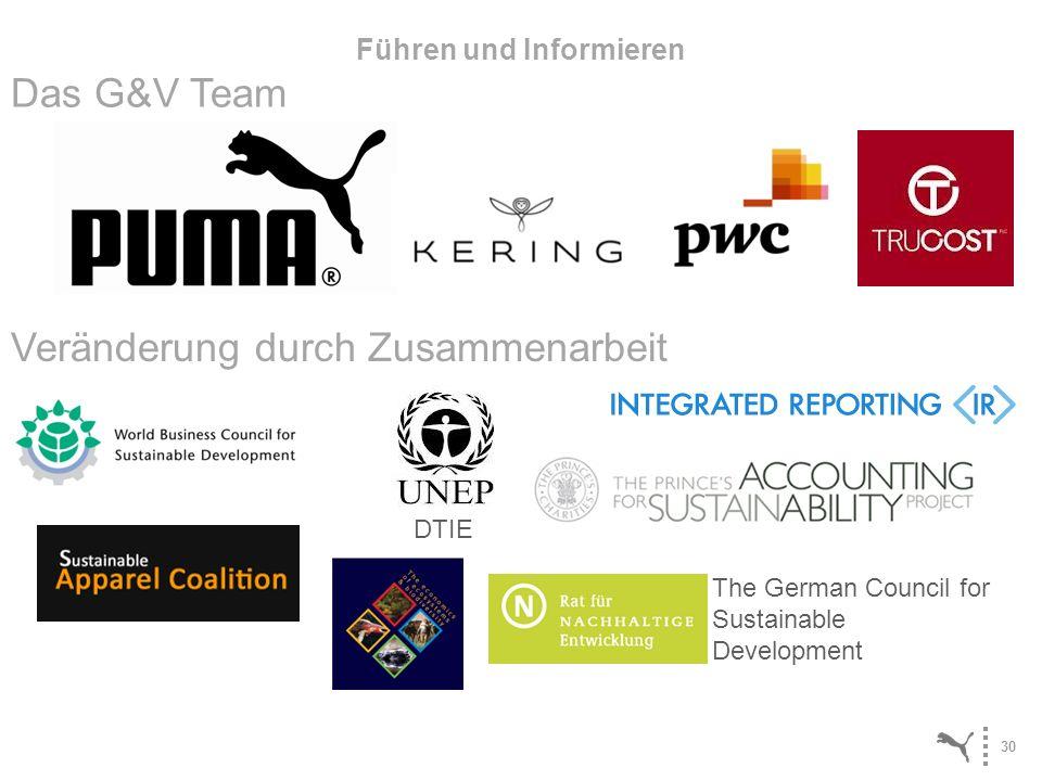30 Führen und Informieren Das G&V Team DTIE The German Council for Sustainable Development Veränderung durch Zusammenarbeit