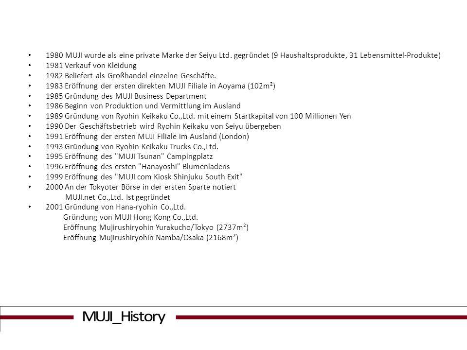 1980 MUJI wurde als eine private Marke der Seiyu Ltd. gegründet (9 Haushaltsprodukte, 31 Lebensmittel-Produkte) 1981 Verkauf von Kleidung 1982 Beliefe