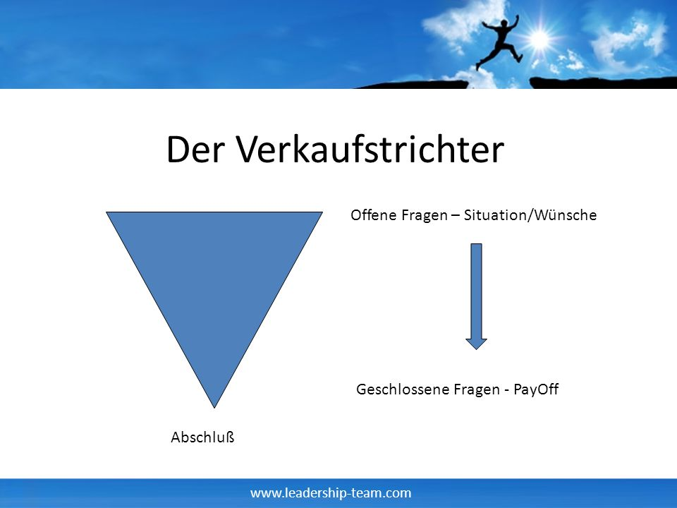 www.leadership-team.com Der Verkaufstrichter Offene Fragen – Situation/Wünsche Geschlossene Fragen - PayOff Abschluß