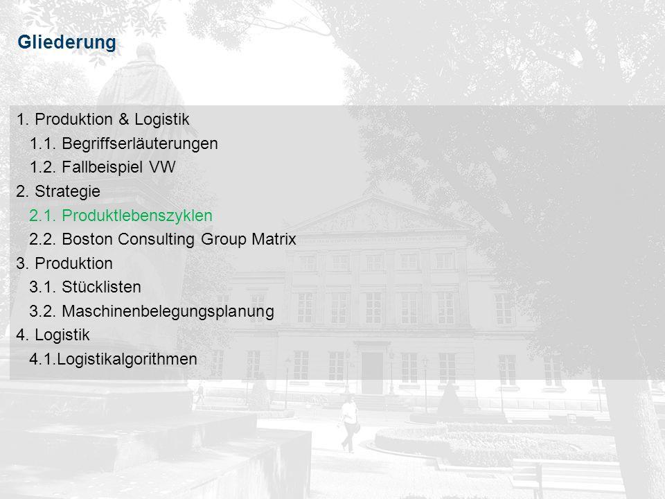 12Vorlesung Unternehmen & Märkte (Prof. Dr. J. Geldermann, WS 2009/10) 12Produktion & Logistik Gliederung 1. Produktion & Logistik 1.1. Begriffserläut