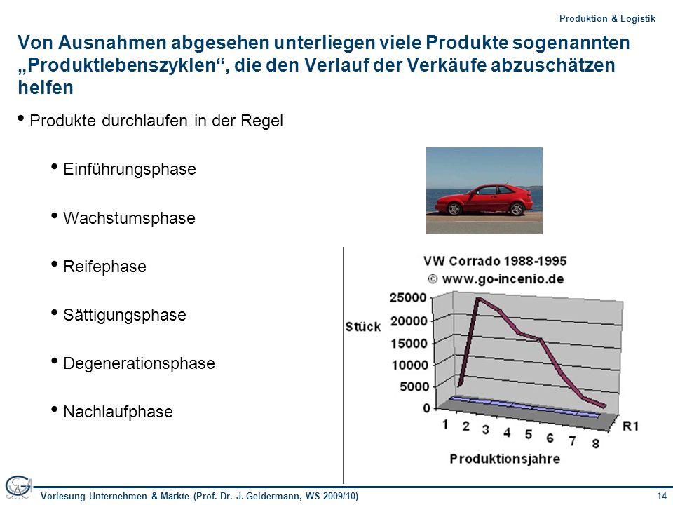 14Vorlesung Unternehmen & Märkte (Prof. Dr. J. Geldermann, WS 2009/10) 14Produktion & Logistik Von Ausnahmen abgesehen unterliegen viele Produkte soge