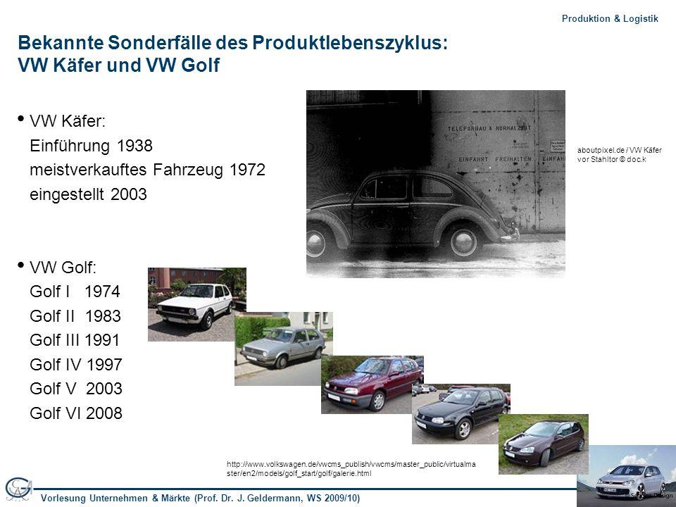 15Vorlesung Unternehmen & Märkte (Prof. Dr. J. Geldermann, WS 2009/10) 15Produktion & Logistik Bekannte Sonderfälle des Produktlebenszyklus: VW Käfer