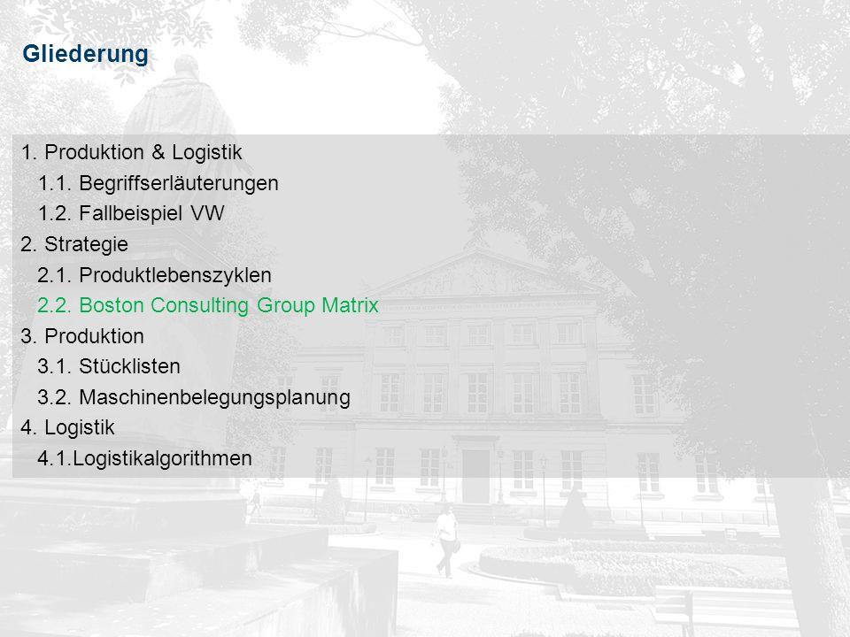 16Vorlesung Unternehmen & Märkte (Prof. Dr. J. Geldermann, WS 2009/10) 16Produktion & Logistik Gliederung 1. Produktion & Logistik 1.1. Begriffserläut