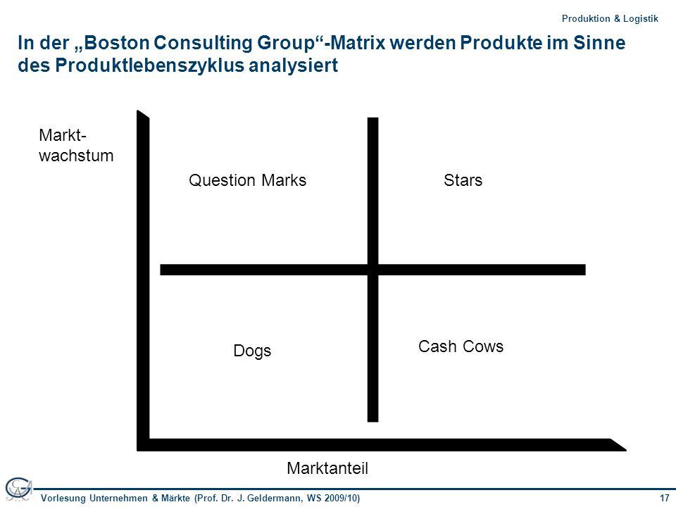 17Vorlesung Unternehmen & Märkte (Prof. Dr. J. Geldermann, WS 2009/10) 17Produktion & Logistik In der Boston Consulting Group-Matrix werden Produkte i