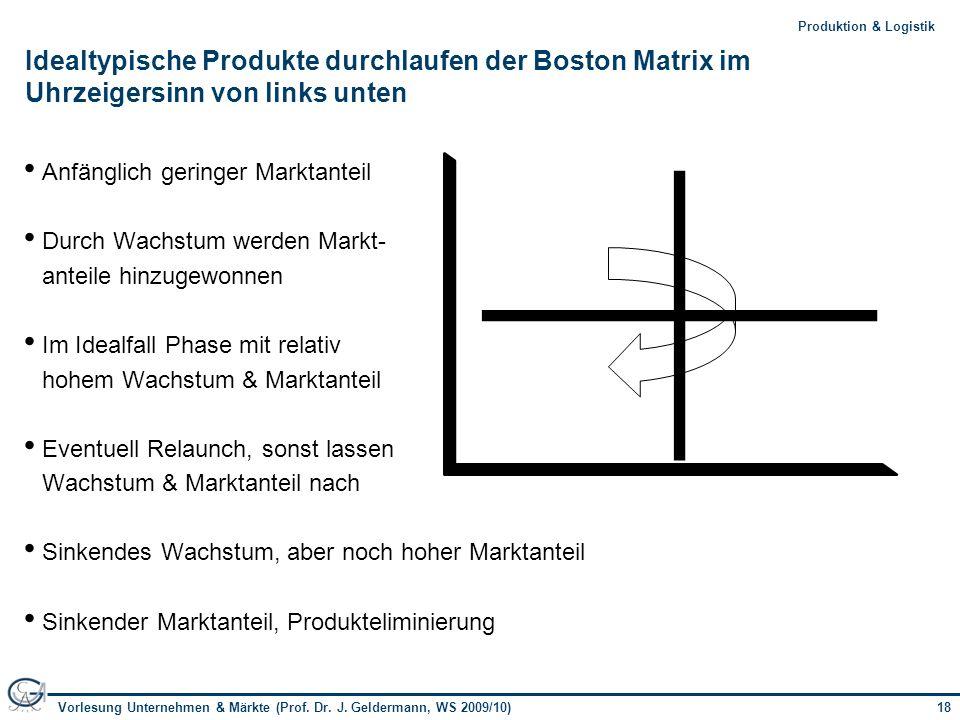 18Vorlesung Unternehmen & Märkte (Prof. Dr. J. Geldermann, WS 2009/10) 18Produktion & Logistik Idealtypische Produkte durchlaufen der Boston Matrix im