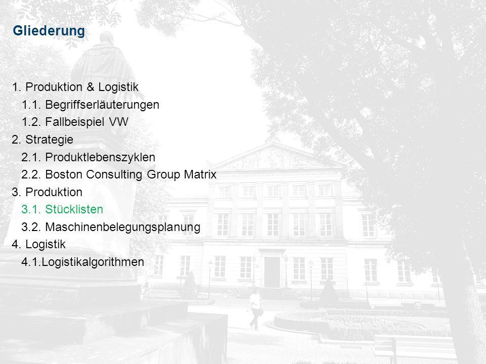 20Vorlesung Unternehmen & Märkte (Prof. Dr. J. Geldermann, WS 2009/10) 20Produktion & Logistik Gliederung 1. Produktion & Logistik 1.1. Begriffserläut