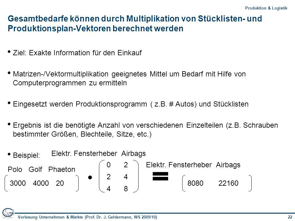 22Vorlesung Unternehmen & Märkte (Prof. Dr. J. Geldermann, WS 2009/10) 22Produktion & Logistik Gesamtbedarfe können durch Multiplikation von Stücklist