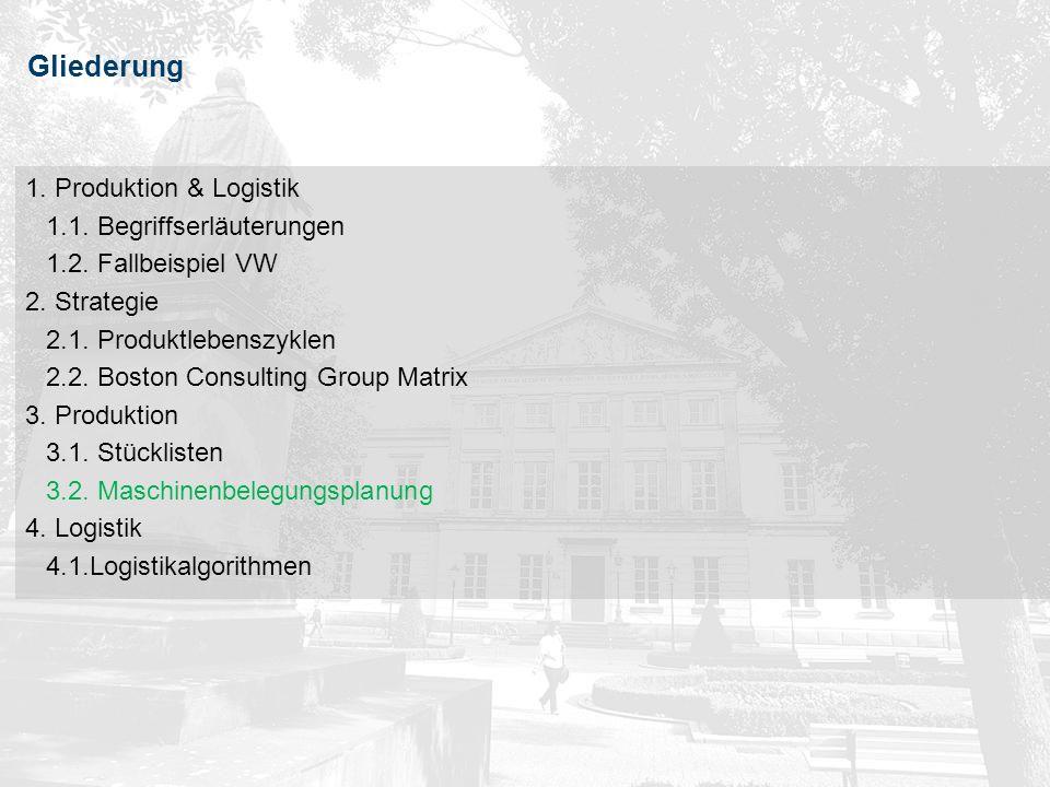 23Vorlesung Unternehmen & Märkte (Prof. Dr. J. Geldermann, WS 2009/10) 23Produktion & Logistik Gliederung 1. Produktion & Logistik 1.1. Begriffserläut