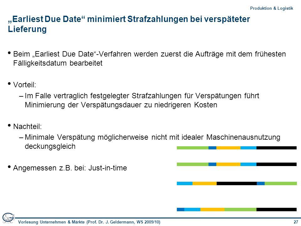 27Vorlesung Unternehmen & Märkte (Prof. Dr. J. Geldermann, WS 2009/10) 27Produktion & Logistik Earliest Due Date minimiert Strafzahlungen bei verspäte