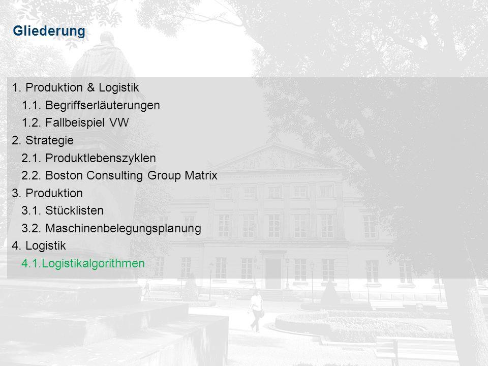 30Vorlesung Unternehmen & Märkte (Prof. Dr. J. Geldermann, WS 2009/10) 30Produktion & Logistik Gliederung 1. Produktion & Logistik 1.1. Begriffserläut