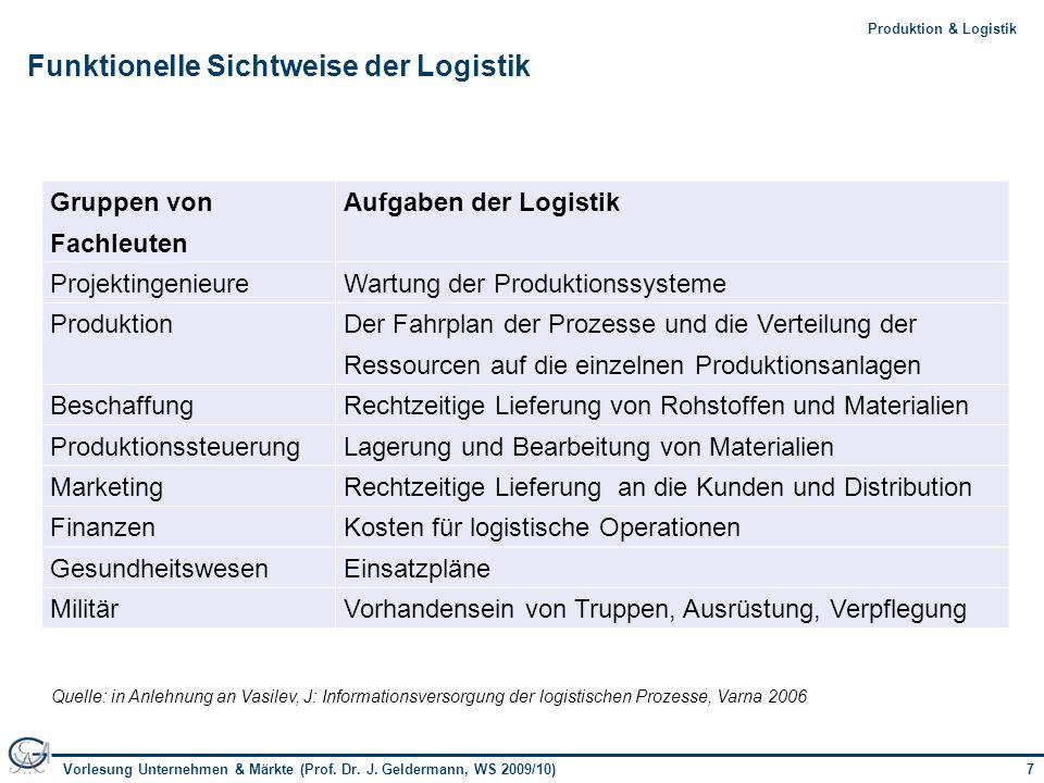 7Vorlesung Unternehmen & Märkte (Prof. Dr. J. Geldermann, WS 2009/10) 7Produktion & Logistik Funktionelle Sichtweise der Logistik Gruppen von Fachleut