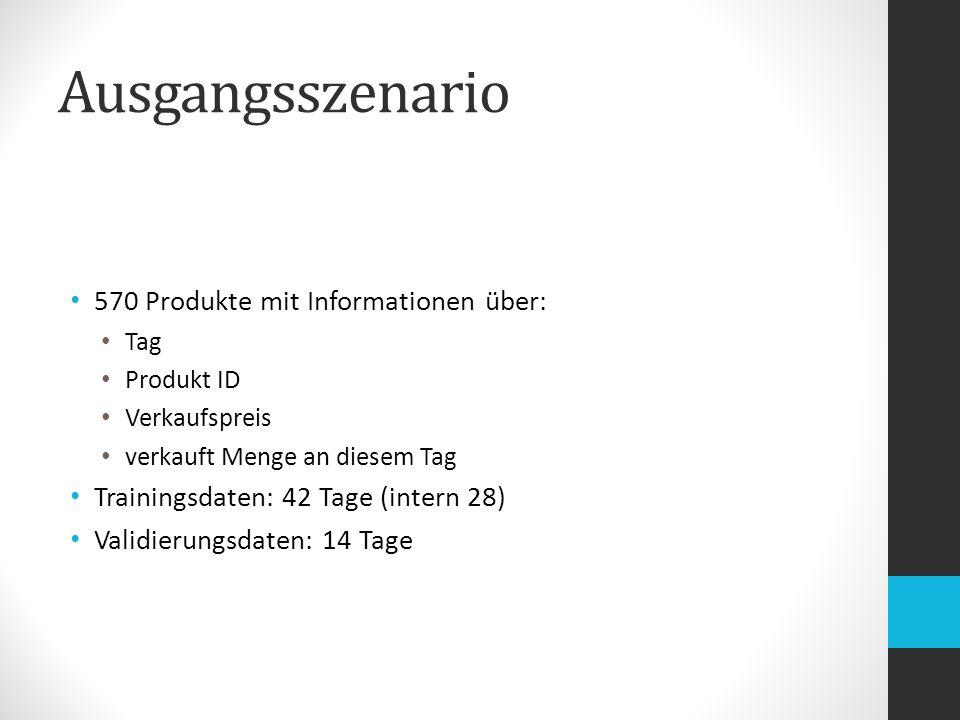 Ausgangsszenario 570 Produkte mit Informationen über: Tag Produkt ID Verkaufspreis verkauft Menge an diesem Tag Trainingsdaten: 42 Tage (intern 28) Validierungsdaten: 14 Tage