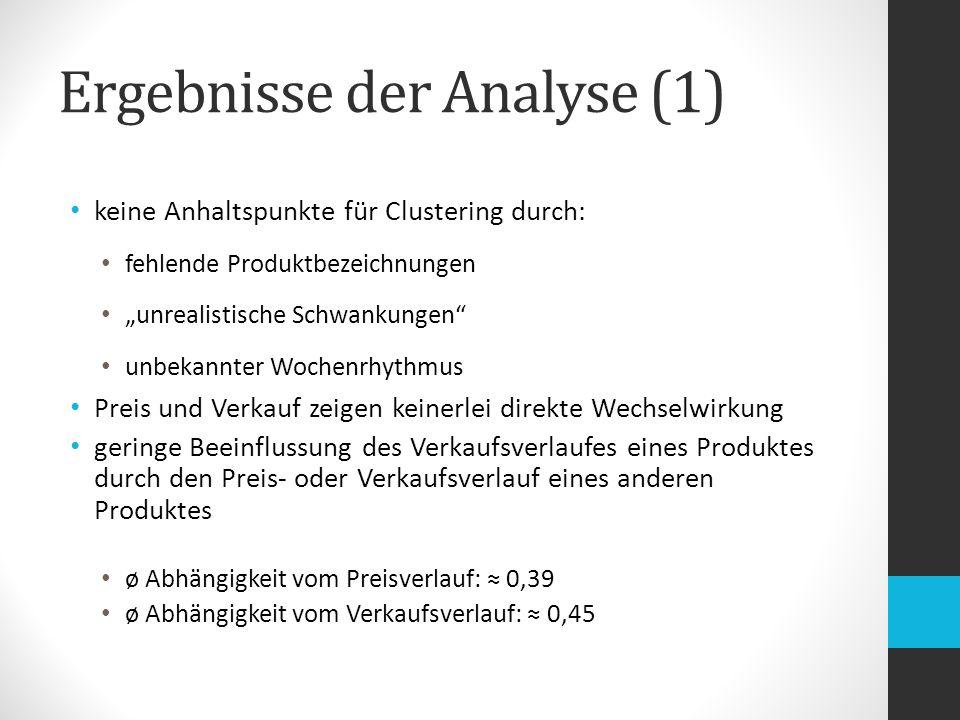 Ergebnisse der Analyse (1) keine Anhaltspunkte für Clustering durch: fehlende Produktbezeichnungen unrealistische Schwankungen unbekannter Wochenrhyth
