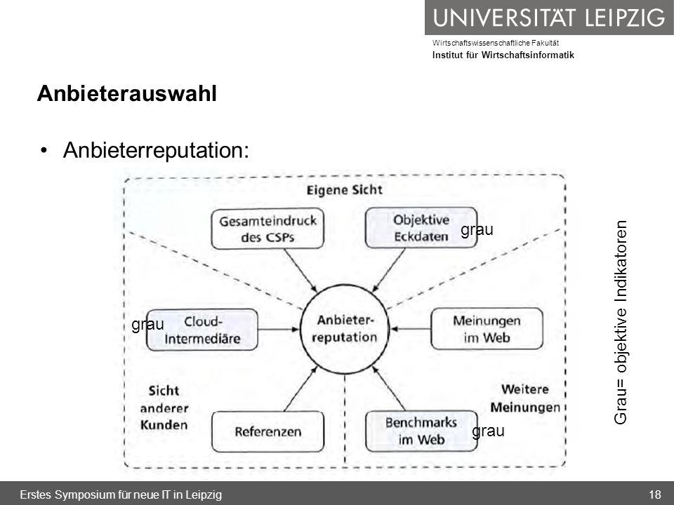 Wirtschaftswissenschaftliche Fakultät Institut für Wirtschaftsinformatik Anbieterauswahl Anbieterreputation: Erstes Symposium für neue IT in Leipzig18