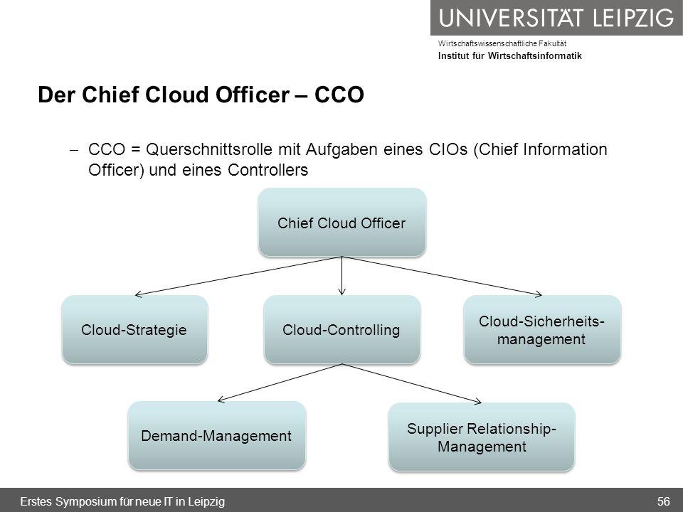 Wirtschaftswissenschaftliche Fakultät Institut für Wirtschaftsinformatik Der Chief Cloud Officer – CCO CCO = Querschnittsrolle mit Aufgaben eines CIOs