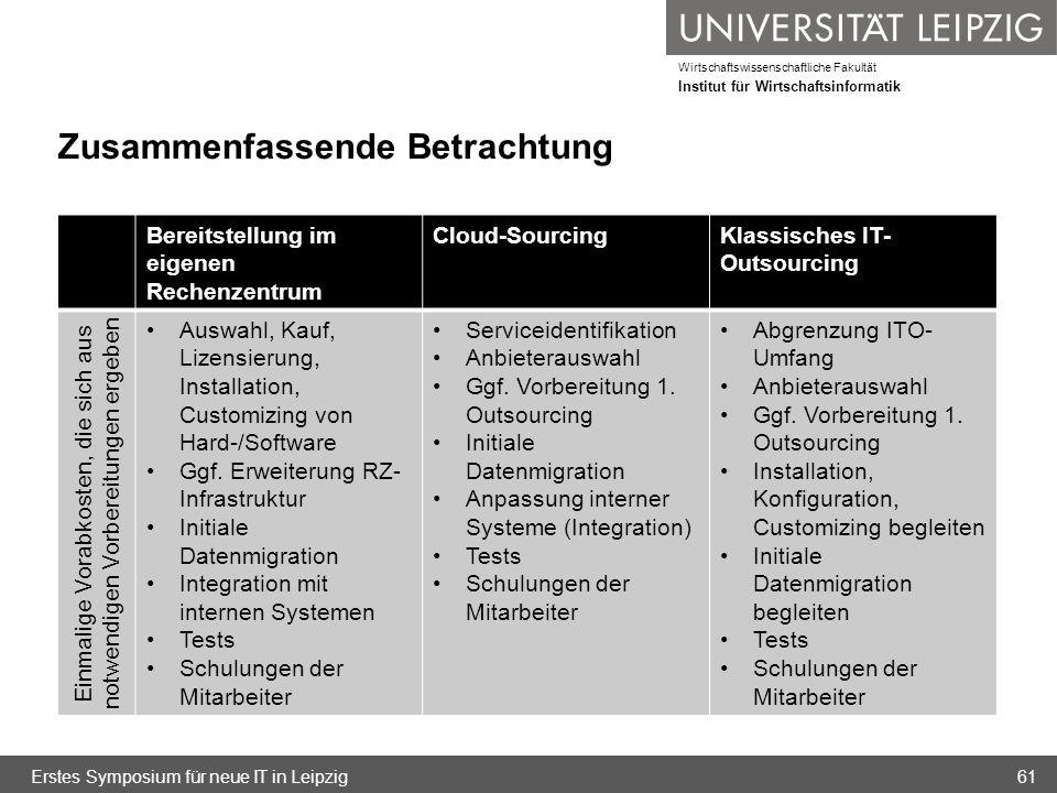 Wirtschaftswissenschaftliche Fakultät Institut für Wirtschaftsinformatik Zusammenfassende Betrachtung Erstes Symposium für neue IT in Leipzig61 Bereit