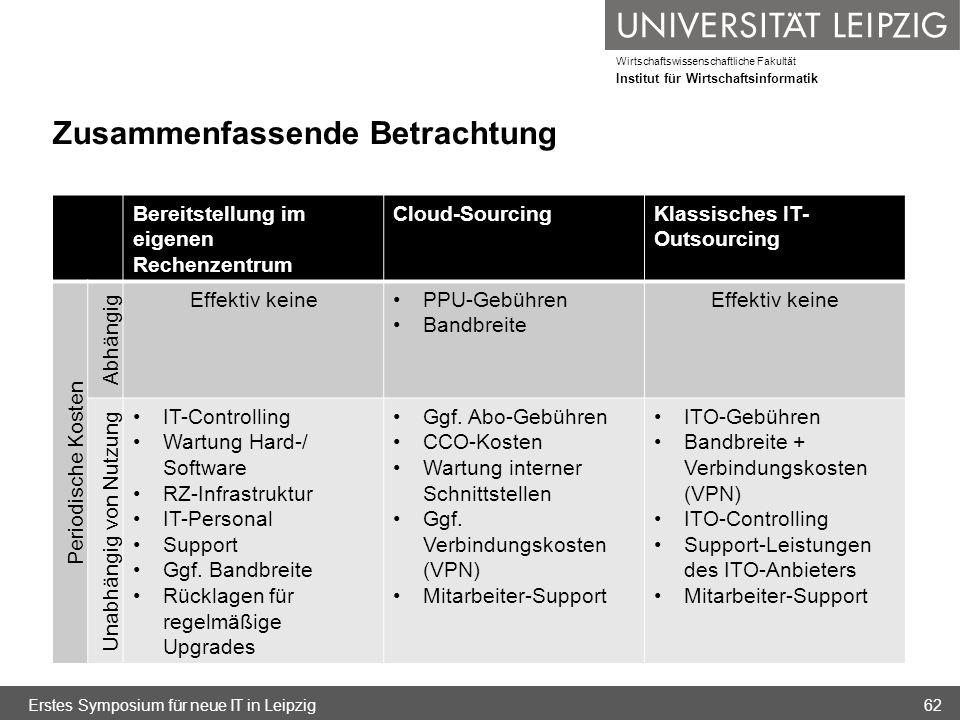 Wirtschaftswissenschaftliche Fakultät Institut für Wirtschaftsinformatik Zusammenfassende Betrachtung Erstes Symposium für neue IT in Leipzig62 Bereit