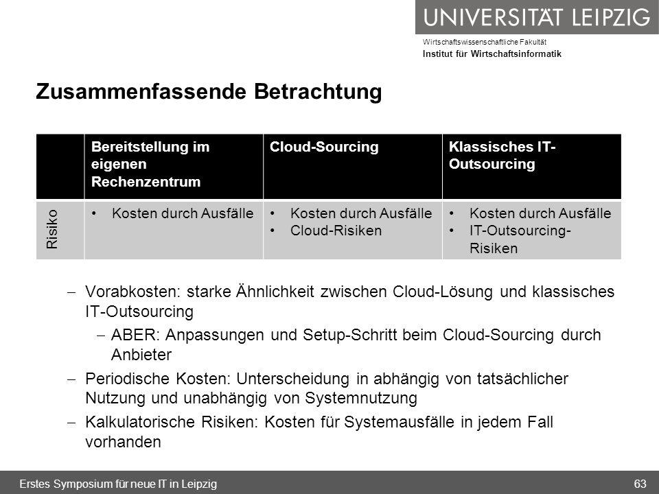 Wirtschaftswissenschaftliche Fakultät Institut für Wirtschaftsinformatik Zusammenfassende Betrachtung Erstes Symposium für neue IT in Leipzig63 Bereit