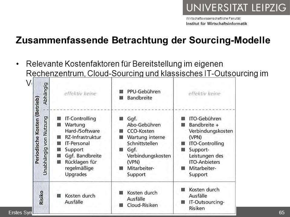 Wirtschaftswissenschaftliche Fakultät Institut für Wirtschaftsinformatik Zusammenfassende Betrachtung der Sourcing-Modelle Relevante Kostenfaktoren fü