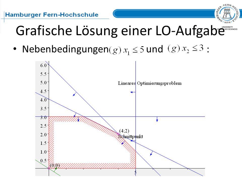 Grafische Lösung einer LO-Aufgabe Nebenbedingungen und: