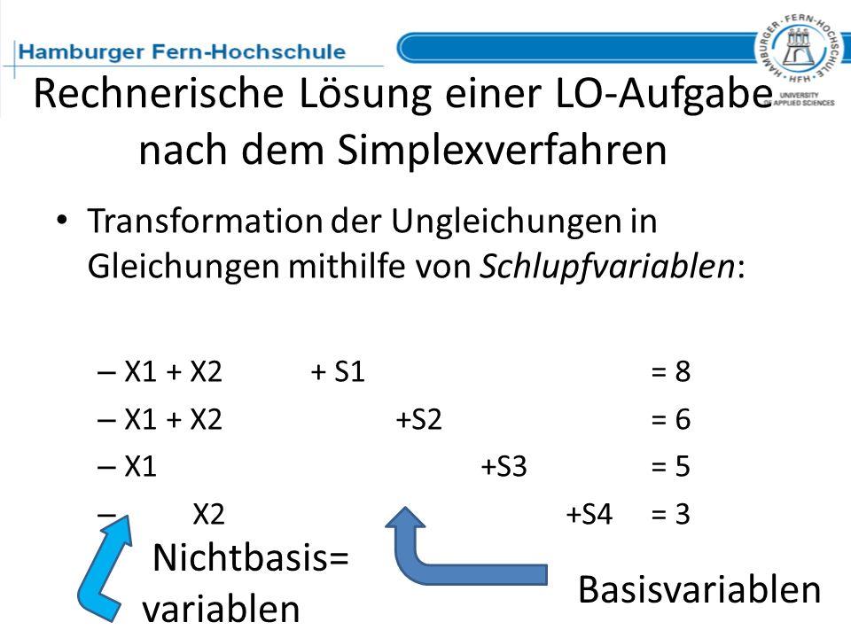 Rechnerische Lösung einer LO-Aufgabe nach dem Simplexverfahren Transformation der Ungleichungen in Gleichungen mithilfe von Schlupfvariablen: – X1 + X