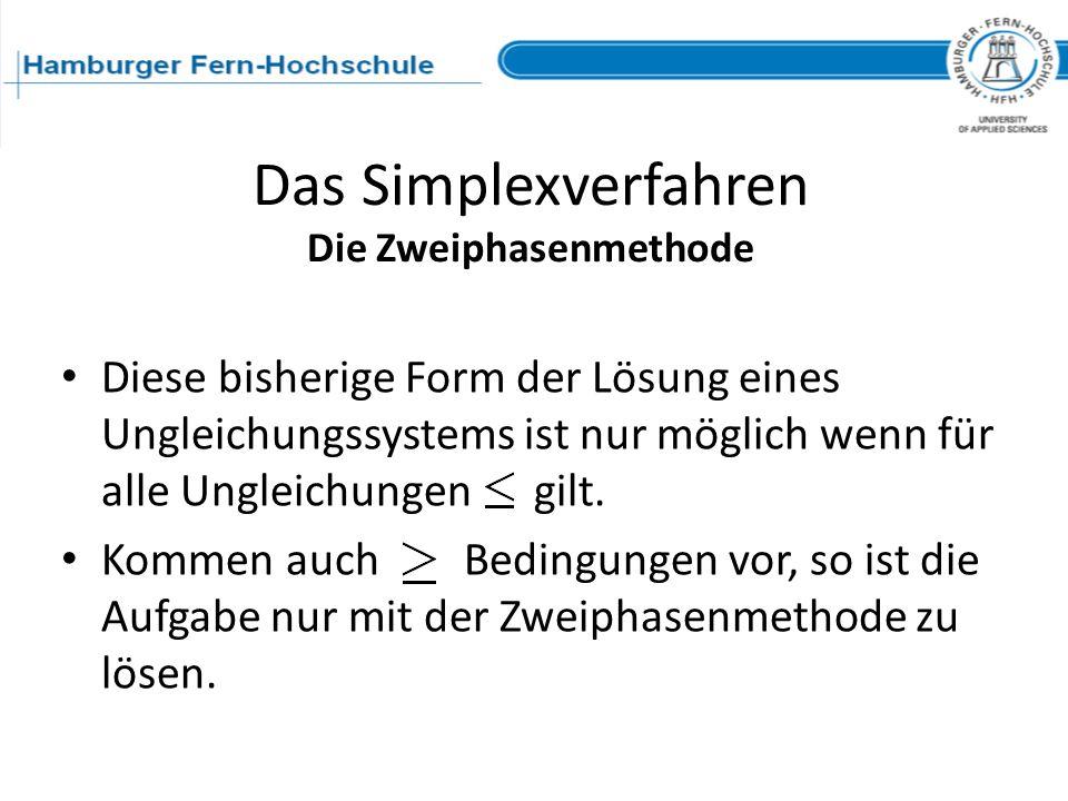 Das Simplexverfahren Die Zweiphasenmethode Diese bisherige Form der Lösung eines Ungleichungssystems ist nur möglich wenn für alle Ungleichungen gilt.