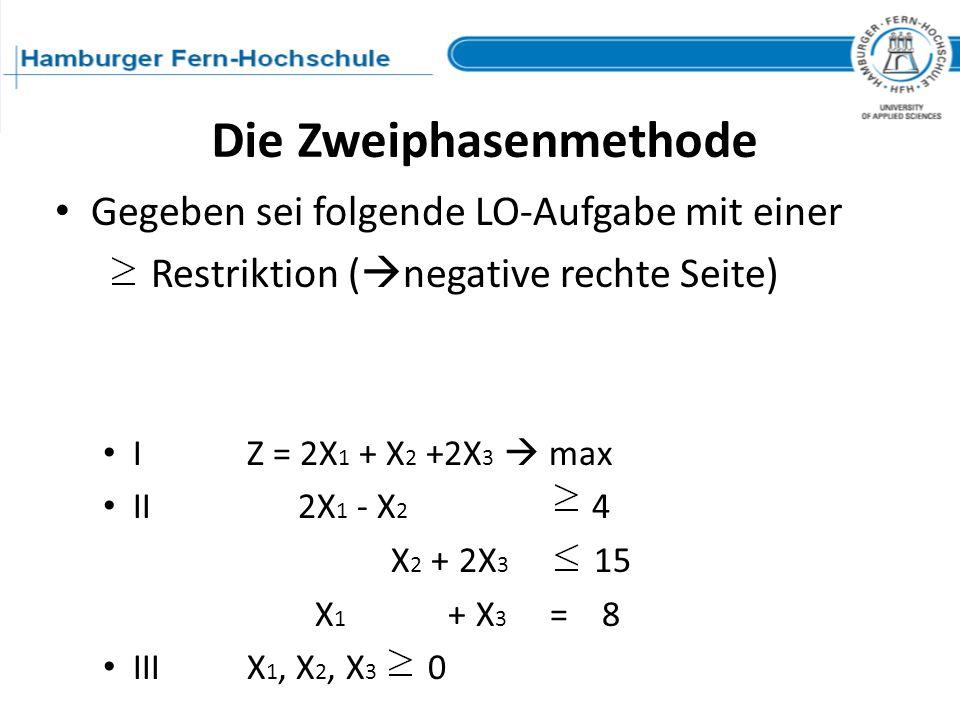 Gegeben sei folgende LO-Aufgabe mit einer Restriktion ( negative rechte Seite) IZ = 2X 1 + X 2 +2X 3 max II 2X 1 - X 2 4 X 2 + 2X 3 15 X 1 + X 3 = 8 I