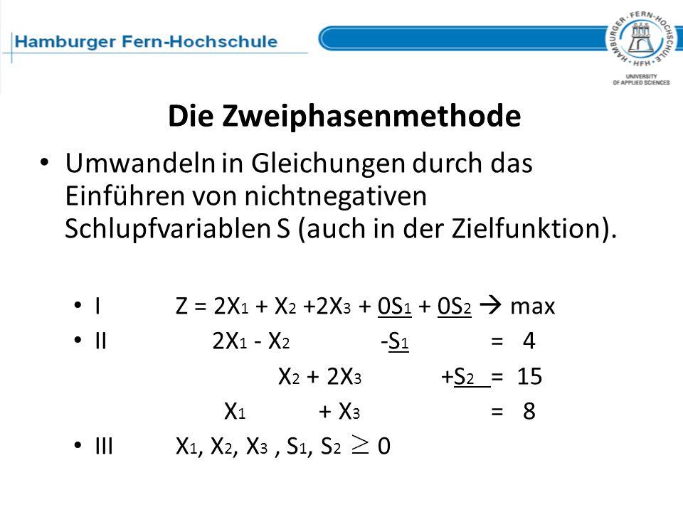 Umwandeln in Gleichungen durch das Einführen von nichtnegativen Schlupfvariablen S (auch in der Zielfunktion). IZ = 2X 1 + X 2 +2X 3 + 0S 1 + 0S 2 max