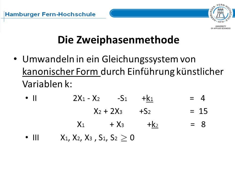 Umwandeln in ein Gleichungssystem von kanonischer Form durch Einführung künstlicher Variablen k: II 2X 1 - X 2 -S 1 +k 1 = 4 X 2 + 2X 3 +S 2 = 15 X 1
