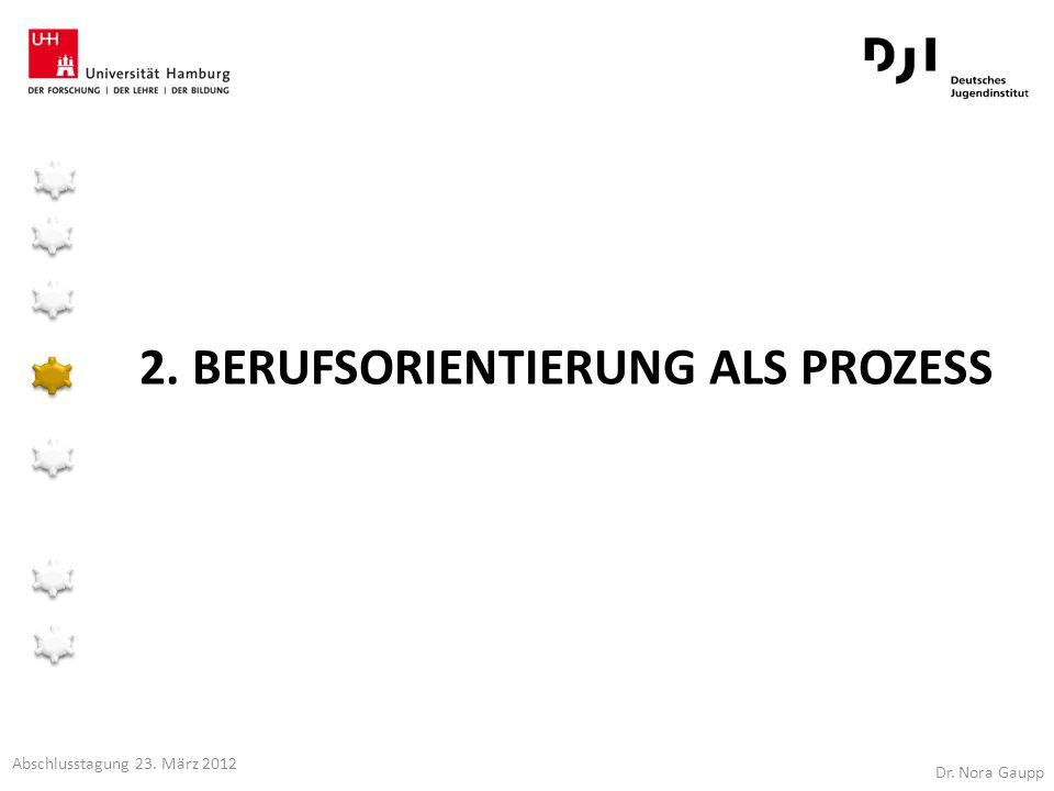 2. BERUFSORIENTIERUNG ALS PROZESS Dr. Nora Gaupp Abschlusstagung 23. März 2012