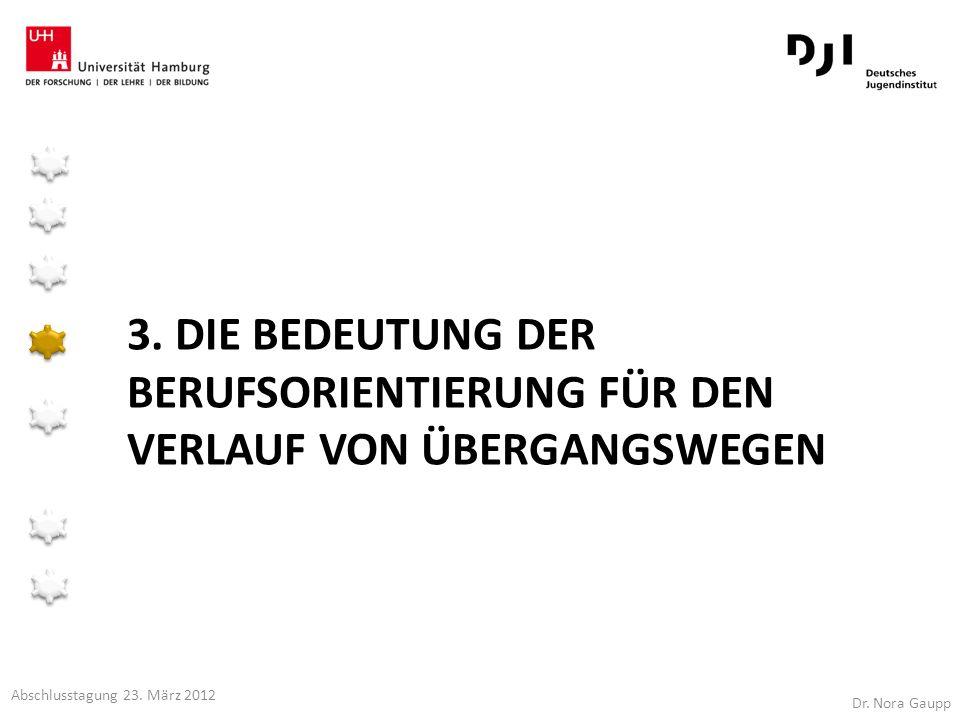 3. DIE BEDEUTUNG DER BERUFSORIENTIERUNG FÜR DEN VERLAUF VON ÜBERGANGSWEGEN Dr. Nora Gaupp Abschlusstagung 23. März 2012