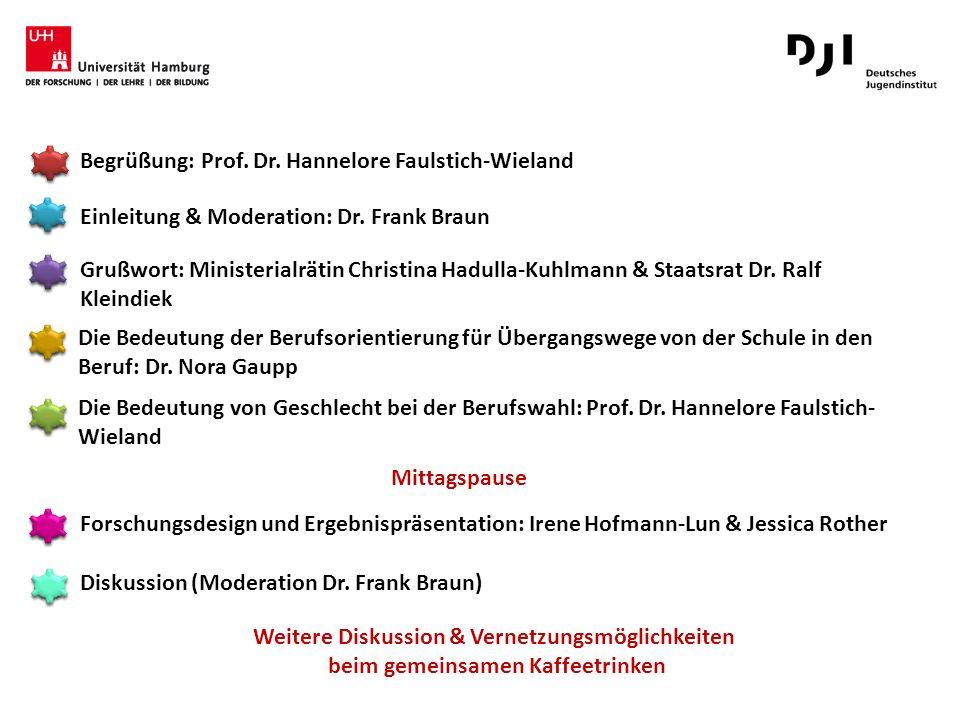Begrüßung: Prof. Dr. Hannelore Faulstich-Wieland Einleitung & Moderation: Dr. Frank Braun Grußwort: Ministerialrätin Christina Hadulla-Kuhlmann & Staa
