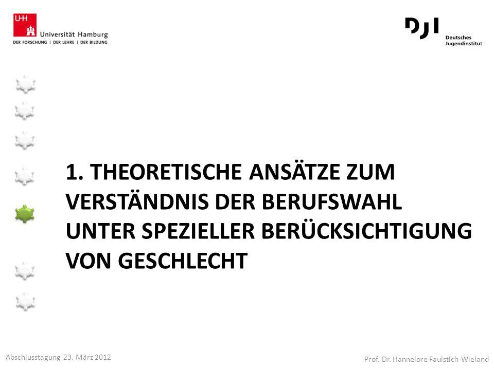 1. THEORETISCHE ANSÄTZE ZUM VERSTÄNDNIS DER BERUFSWAHL UNTER SPEZIELLER BERÜCKSICHTIGUNG VON GESCHLECHT Prof. Dr. Hannelore Faulstich-Wieland Abschlus