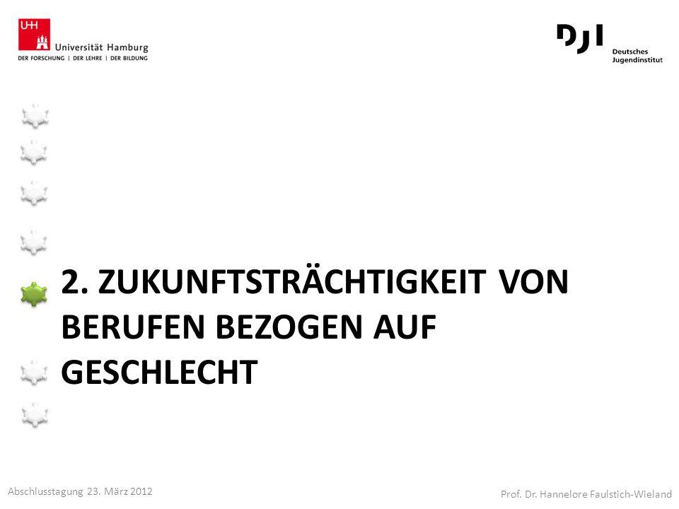 2. ZUKUNFTSTRÄCHTIGKEIT VON BERUFEN BEZOGEN AUF GESCHLECHT Prof. Dr. Hannelore Faulstich-Wieland Abschlusstagung 23. März 2012
