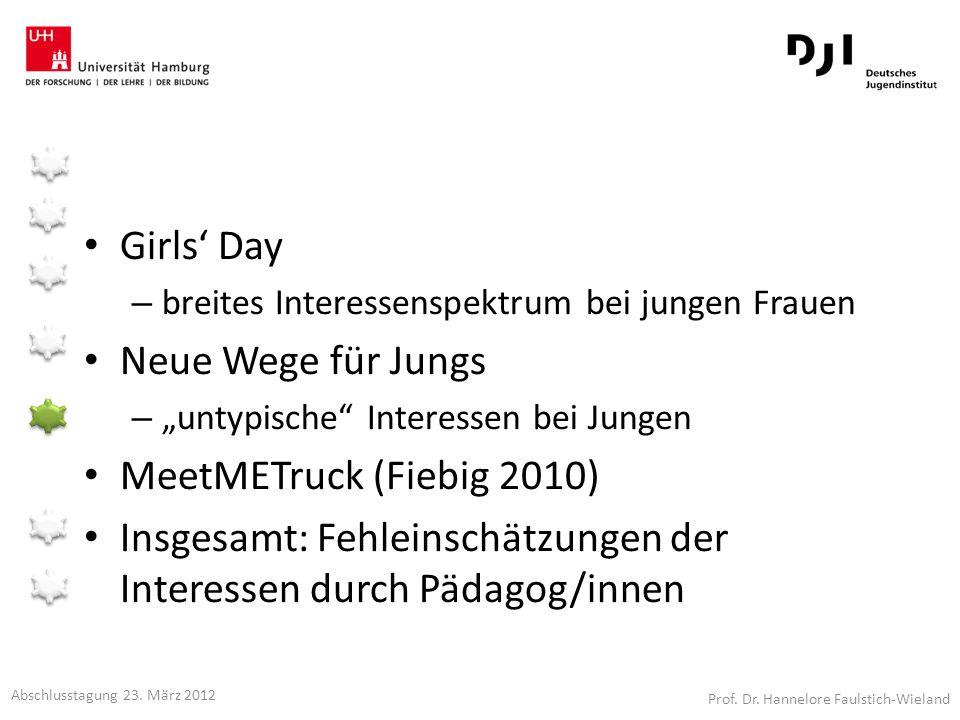 Girls Day – breites Interessenspektrum bei jungen Frauen Neue Wege für Jungs – untypische Interessen bei Jungen MeetMETruck (Fiebig 2010) Insgesamt: F
