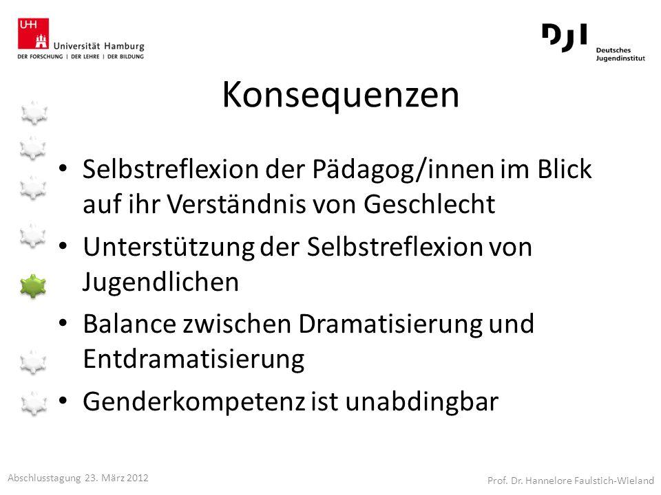 Konsequenzen Selbstreflexion der Pädagog/innen im Blick auf ihr Verständnis von Geschlecht Unterstützung der Selbstreflexion von Jugendlichen Balance