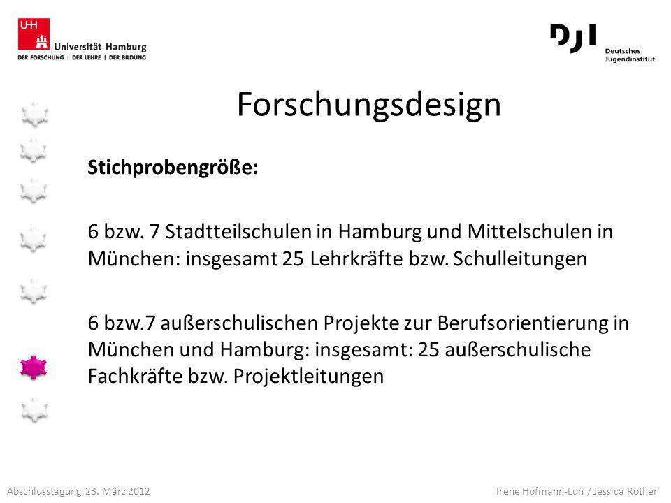 Abschlusstagung 23. März 2012 Irene Hofmann-Lun / Jessica Rother Stichprobengröße: 6 bzw. 7 Stadtteilschulen in Hamburg und Mittelschulen in München: