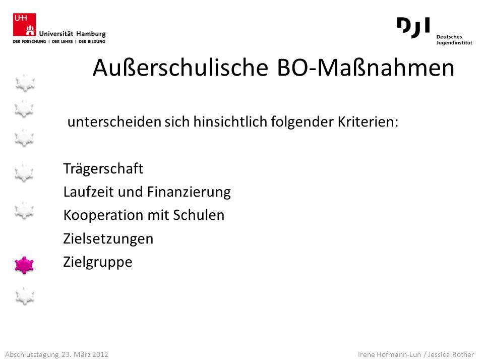 Abschlusstagung 23. März 2012 Irene Hofmann-Lun / Jessica Rother Außerschulische BO-Maßnahmen unterscheiden sich hinsichtlich folgender Kriterien: Trä
