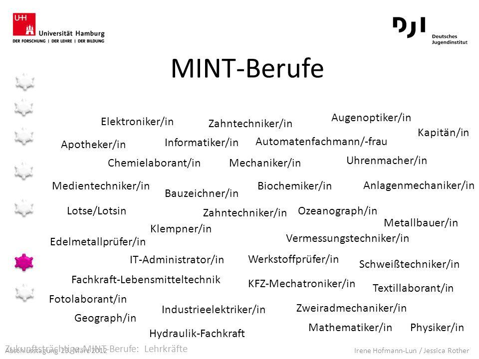 Abschlusstagung 23. März 2012 Irene Hofmann-Lun / Jessica Rother Bauzeichner/in Augenoptiker/in Biochemiker/in Apotheker/in Chemielaborant/in Edelmeta
