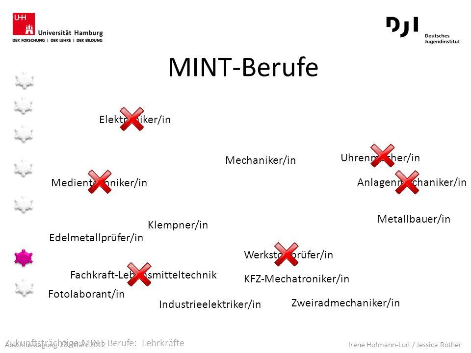 Abschlusstagung 23. März 2012 Irene Hofmann-Lun / Jessica Rother MINT-Berufe Edelmetallprüfer/in Elektroniker/in Fachkraft-Lebensmitteltechnik Fotolab