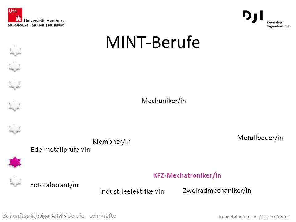 Abschlusstagung 23. März 2012 Irene Hofmann-Lun / Jessica Rother MINT-Berufe Edelmetallprüfer/in Fotolaborant/in Industrieelektriker/in Klempner/in KF